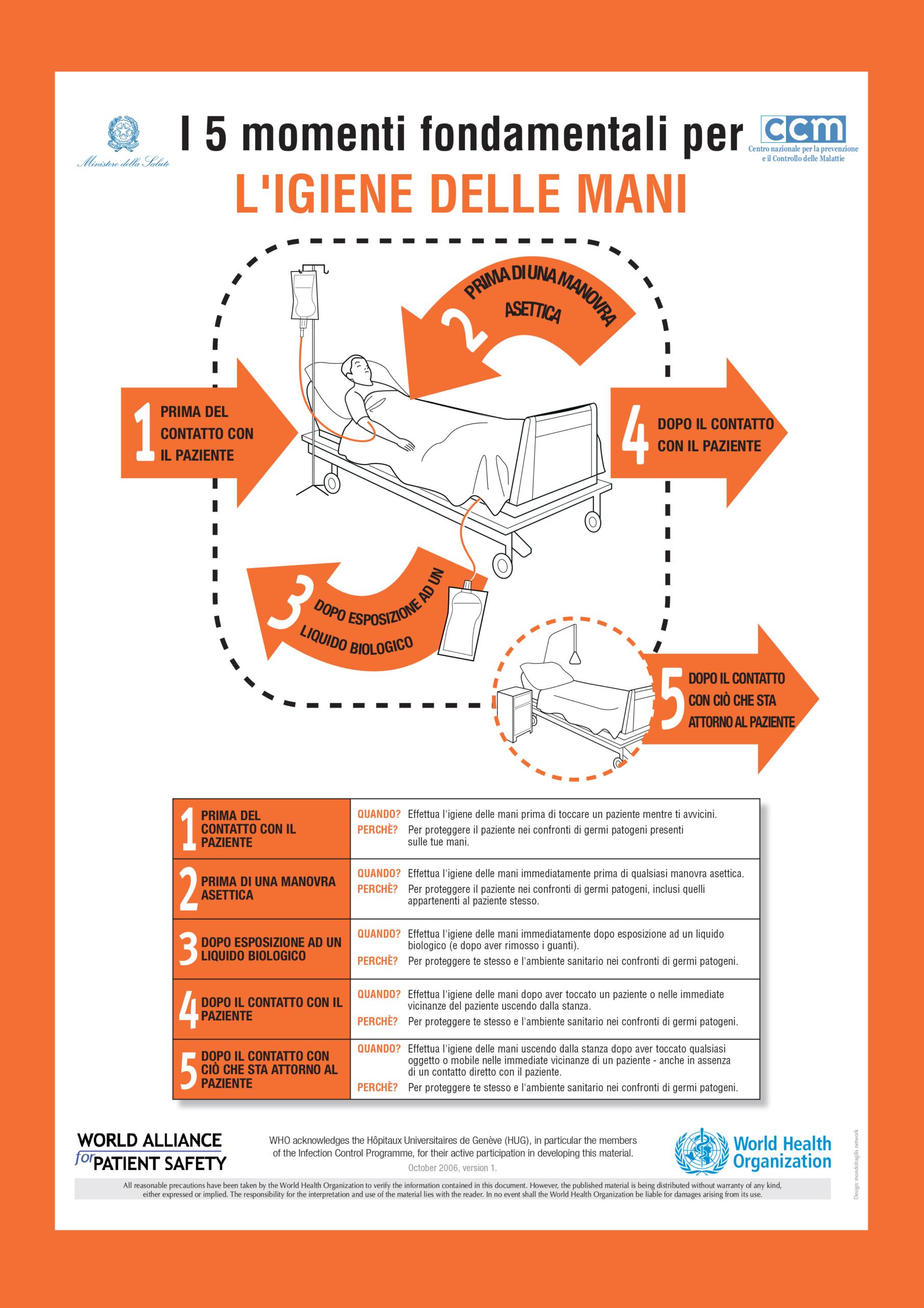 La locandina della Giornata Mondiale dell'Igiene delle Mani